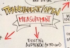 TransparentMeasurement